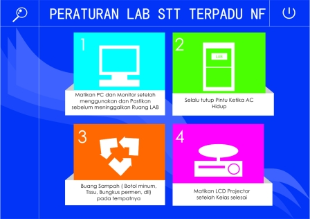 peraturan-lab