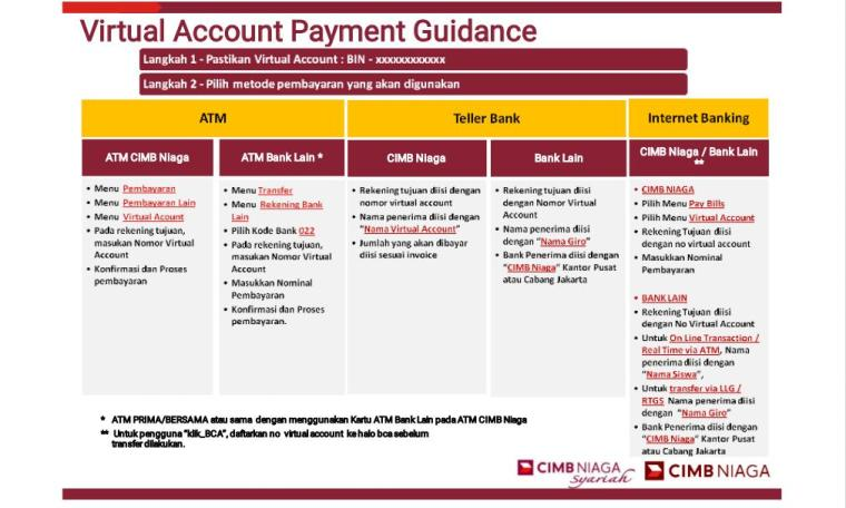 virtual-account-cimb-syariah-sttnf.jpeg