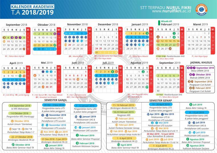 Kalender Akademik STTNF 20182019_REV