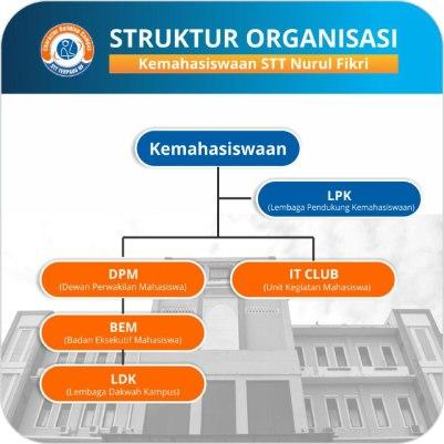 strukturlfkbaru
