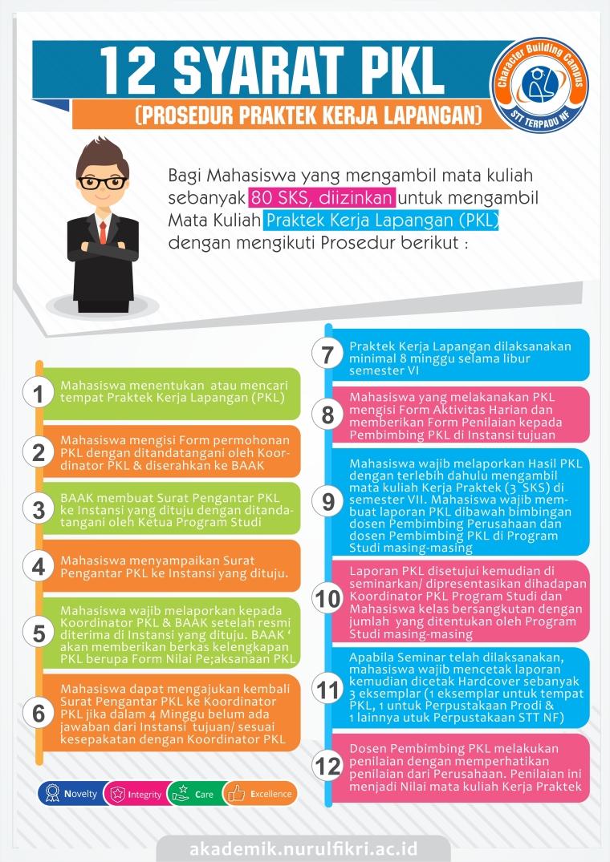 Infografis PKL